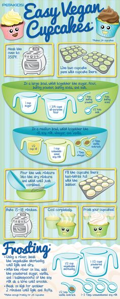 Whip up yummy vegan cupcakes and frosting in a snap with this super-easy recipe infographic!