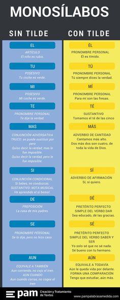 La tilde diacrítica en monosílabos (infografía por @PAMpalabras).