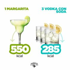 El alcohol y sus calorías: 1 Margarita vs 3 Vodka con soda.  #fitness #diet #dieta #calories #calorias #nutrition #nutricion #infografia #infographics