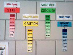 Zone of regulation wall & feelings under each zone. (Make using paint sample strips)