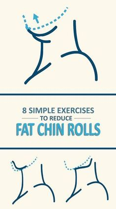 Double chin is a cosmetic condition that is very hard to eliminate or correct. It is said that there are three common causes of that skin flap hanging behind your chin genetics, facial muscles that sag, and calorie intake.  Try this simple exercise to help get rid of it. You can work out each …