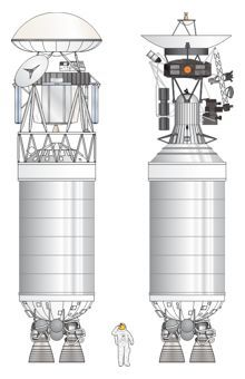 Viking and Voyager Spacecraft with Centaur D-1T Stages.