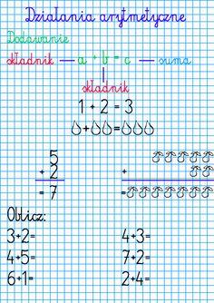DZIAŁANIA ARYTMETYCZNE - DODAWANIE I ODEJMOWANIE | BLOG EDUKACYJNY DLA DZIECI Math Equations, Words, School, Therapy, Horse