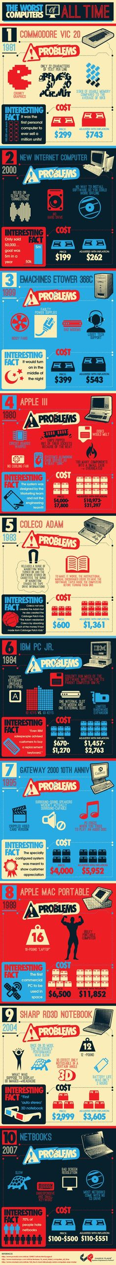 The worst computers of all time #infografia #infographic