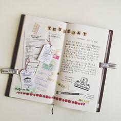 Midori travellers notebook journal