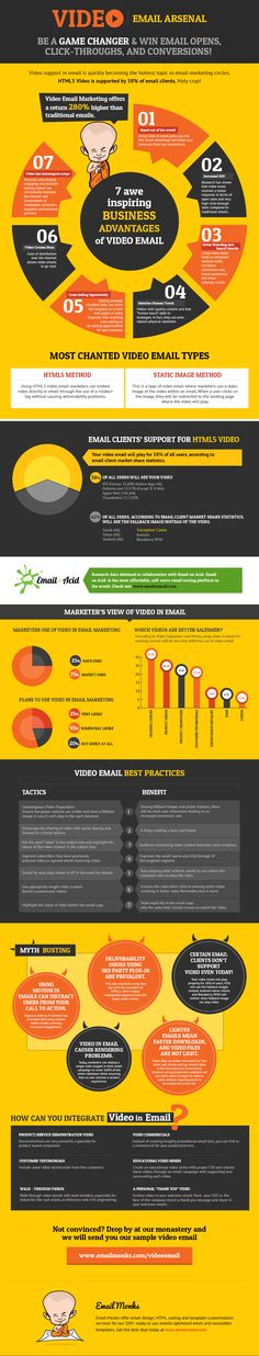 Video in email can help you win opens, click-throughs and conversions
