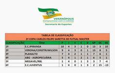 Rádio Web Mix Esporte&Som: Confira detalhes da Copa Felipe Saretta de futsal ...