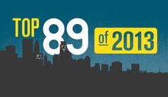 The Current - Our annual poll, the Top 89 Songs (of each year) collects of our audience's favorite songs.