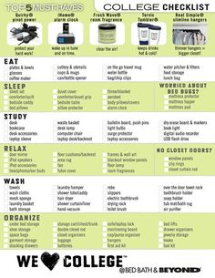 Perfect Dorm Room Checklist. Last Year I Need This. Part 13