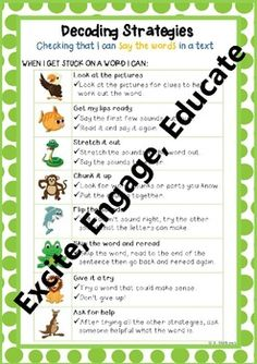 *Check out my other items for matching Comprehension and Fluency resources* This product is inspired by Beanie Babies comprehension skills. Reading Groups, Reading Activities, Activities For Kids, Decoding Strategies, Grade 1 Reading, Reading Wall, Eagle Eye, Beanie Babies, Comprehension