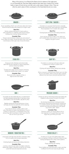 Pots And Pans Set What do you think of the colour? Pots And Pans Set What You Need to Know When Purchasing Shrimp and How to Store It Keith Ways to Spice Cooking Quotes, Cooking 101, Cooking Tools, Cooking Recipes, Cooking Ideas, Table D Hote, Pots And Pans Sets, Food Facts, Kitchen Hacks