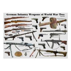 German Infantry Weapons of WW2