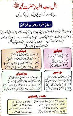 Islamic Knowledge In Urdu, Islamic Teachings, Islamic Dua, Duaa Islam, Allah Islam, Islam Quran, Islamic Love Quotes, Islamic Inspirational Quotes, Muslim Quotes