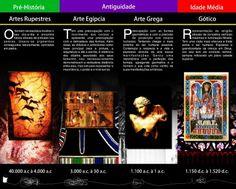 Linha do tempo da história do design e arte | Art & Solucoes Blog