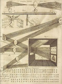 Athanasius Kircher – Combinatorial Music, Augmented Face-Substitution & Projection Systems Illustrated in the 17th-Century