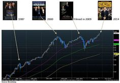 Hollywood predicts stock market crashes | http://elliottwavemarkets.com/hollywood-predicts-stock-market-crashes/