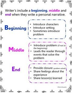 We often tell our students that their stories should have a beginning, middle and end, but do they know what that means? In this anchor chart students are taught what is included in the beginning, middle and end of a personal narrative. This anchor chart was created  as I was planning the 3rd grade Genre Writing from Unit 1 in Wonders.