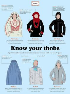 A Quick Guide to Traditional Clothing