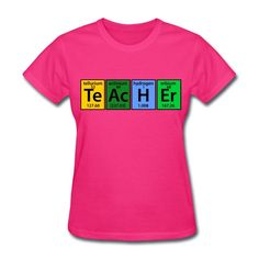 Science Teacher - Wo