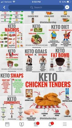 Keto grocery list, food and recipes for a keto diet before and after. Meal plans with low carbs, keto meal prep for healthy living and weight loss. Cyclical Ketogenic Diet, Ketogenic Diet Meal Plan, Ketogenic Diet For Beginners, Keto Diet For Beginners, Ketogenic Recipes, Diet Recipes, Ketogenic Girl, Dessert Recipes, Ketosis Diet