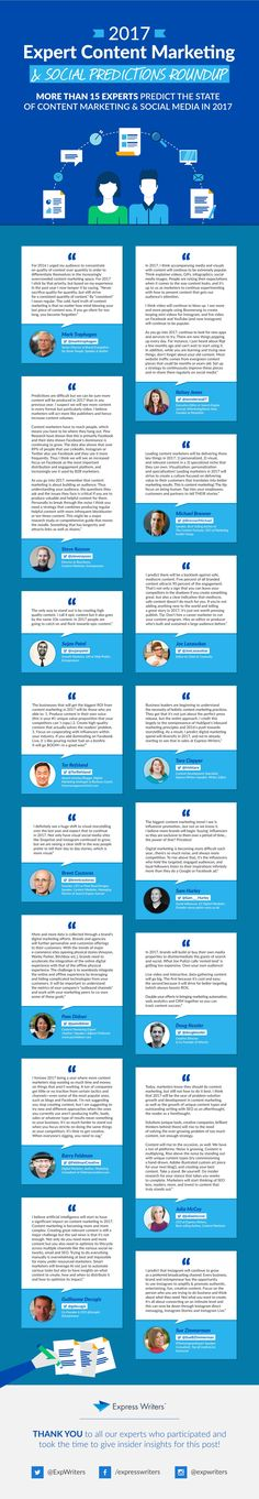 2017 Expert Predictions Roundup: More Than 15 Experts Predict the State of Content Marketing & Social Media [Infographic]
