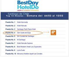 iP Hoteles - Top 10 BestDay - Gen Suites