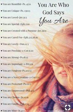 I am who GOD says I am. Not anyone else.