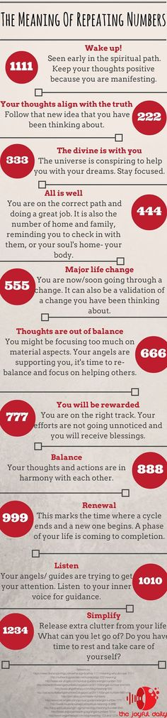 341 Best Numerology images in 2019 | Numerology chart