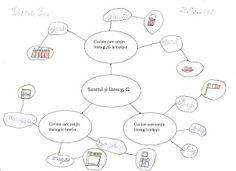 Clasa noastra: Metode active - Ciorchinele