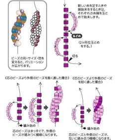 imagen animada de spiral rope by R&M
