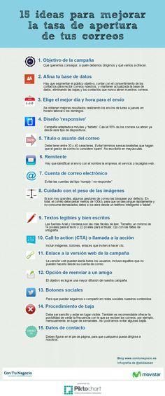 15 ideas para mejorar la tasa de apertura de tus correos #infografia #infographic #marketing