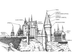 Harry Potter Castle, Arte Do Harry Potter, Harry Potter Drawings, Theme Harry Potter, Lego Harry Potter, Harry Potter World, Harry Potter Hogwarts, Architecture Drawing Plan, Gothic Architecture