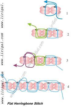 Basic Flat Herringbone (Ndebele) stitch - starting with two rows ladder stitch base. Beaded Flowers Patterns, Beading Patterns Free, Seed Bead Patterns, Beaded Jewelry Patterns, Peyote Patterns, Jewelry Making Tutorials, Beading Tutorials, Herringbone Stitch, Bead Loom Bracelets