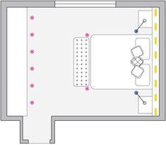 Truques de iluminação em quatro quartos - Casa