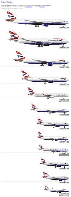 British Airways fleet