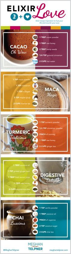 "Ultimate Elixir Recipes Infographic - ""Cacao Oh Wow. Maca Magic. Tumeric Tealicious. Digestive Delight. Chai Luscious."""