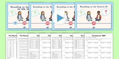 Year 4 Rounding to the Nearest 1000 Teaching Pack Rounding Worksheets, Rounding Decimals, Rounding Numbers, Decimal Number, Teaching Packs, Teaching Tips, Learning Styles, Kids Learning, Interactive Activities
