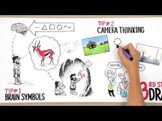 """Here is the third video in our """"Guide to Graphic Facilitation Series"""": The 8th Element. The first two videos were about basic elements on how to learn to dra..."""