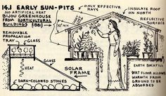 A sun pit solar greenhouse takes full advantage of the sun's energy and the . A sun pit solar Backyard Greenhouse, Greenhouse Plans, Greenhouse Wedding, Miniature Greenhouse, Winter Greenhouse, Cheap Greenhouse, Underground Greenhouse, Potager Bio, Cold Frame