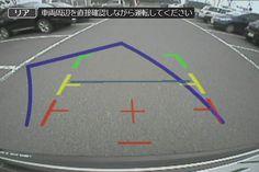 預測車子行進方位與位置的功能。