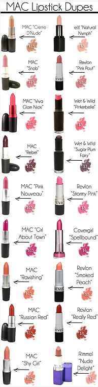 MAC lipstick dupes | Your Fairy Godmother