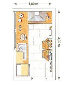 Cocinas pequeñas con planos