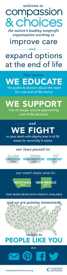 See what Compassion & Choices does. Death With Dignity Laws are on the roll!