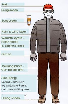 Packing tips for a trip to Patagonia, or any hiking/activity based vacation for that matter. Info on the weather in Patagonia, how to layer, and the necessities you shouldn't forget! #travel #packinglist #outdoorgear   http://www.knowmadadventures.com/travelers-blog/packing-list-patagonia/#more-4879