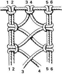 Αποτέλεσμα εικόνας για 가죽공예