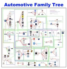 Automotive Family Tree