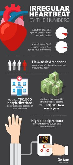 Irregular heartbeat by the numbers - Dr. Axe  http://www.draxe.com #health #holistic #natural