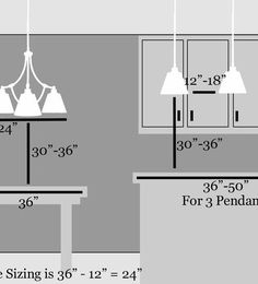 the correct height to hang your dining room chandelier is found here along with 9 other great design tips shush in your home pinterest girls life