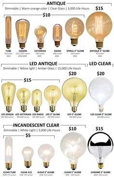 LED Bulbs and Antique Bulbs! Modern Low Energy Light bulbs LED Edison LED Victorian led Radio led globes sustainable lighting 5 inch globes by HangoutLighting on Etsy https://www.etsy.com/listing/266385332/led-bulbs-and-antique-bulbs-modern-low