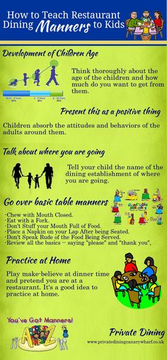 Restaurants dining manners are the etiquette you need to follow when you go out for parties with friend and family. Go through this info graphic on how to train your kids to basic dining manners.